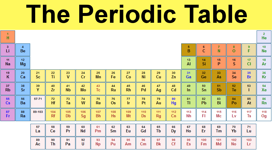(http://www.chemicool.com/images/periodic-table.png)