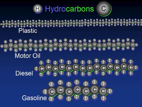(http://www.chemistryland.com/ElementarySchool/BuildingBlocks/hydrocarbonsMore.jpg)
