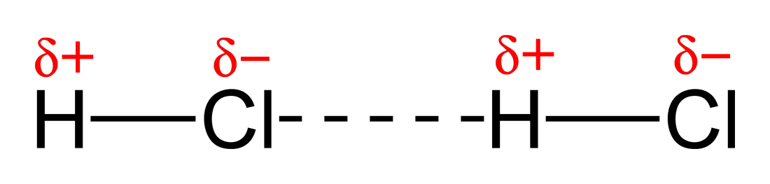 (http://upload.wikimedia.org/wikipedia/commons/5/59/Dipole-dipole-interaction-in-HCl-2D.png)