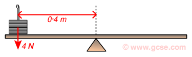 4 N force, 0.4m from pivot (http://www.gcse.com/fm/images/moment2.png)