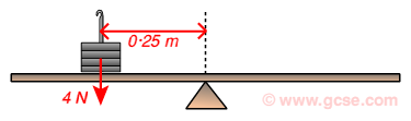 4 N force, 0.25 m from pivot (http://www.gcse.com/fm/images/moment3.png)