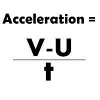 (http://2.bp.blogspot.com/-pRmqEuFEvtc/TcoqzlbtYxI/AAAAAAAAAHc/UP_iW6d4Umo/s1600/acceleration.jpg)