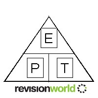 (http://www.revisionworld.com/sites/revisionworld.com/files/rw_files/efficency%20copy.jpg)