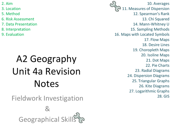aqa as geography fieldwork ashes hollow The high arcal school sedgley or ashes hollow all year 10 gcse geography students undertake this printed up folders for pupils to use during fieldwork/gave.