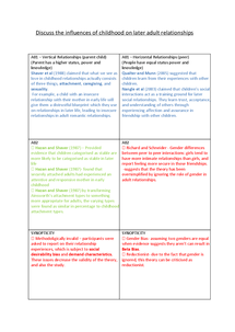 Preview of A2 Psychology (AQA) - Relationships (childhood and adolescent experiences)