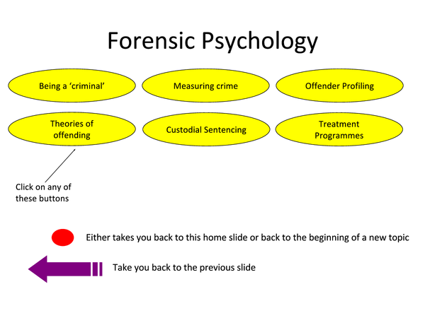 Preview of A2 Psychology (B): Forensic Psychology