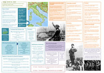 Preview of (A3) Mussolini's Fascist Italy Revision Sheet