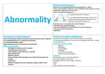 Preview of Abnormality Revision Cards