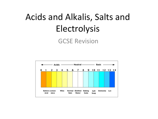 Preview of Acids and Alkalis, Salts and Electrolysis C2 Revision