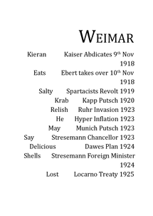 Preview of Acronyms for Nazi Germany, weimar Germany and Race Relations