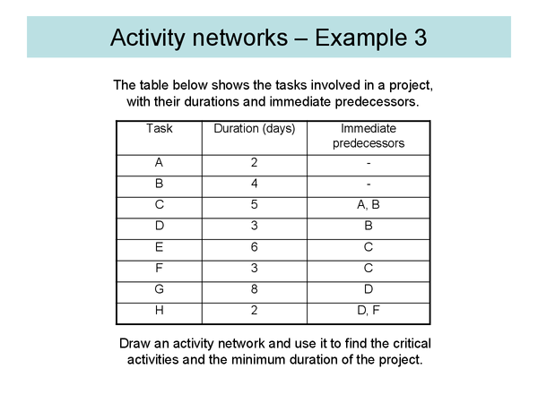 Preview of Activity networks 3!!