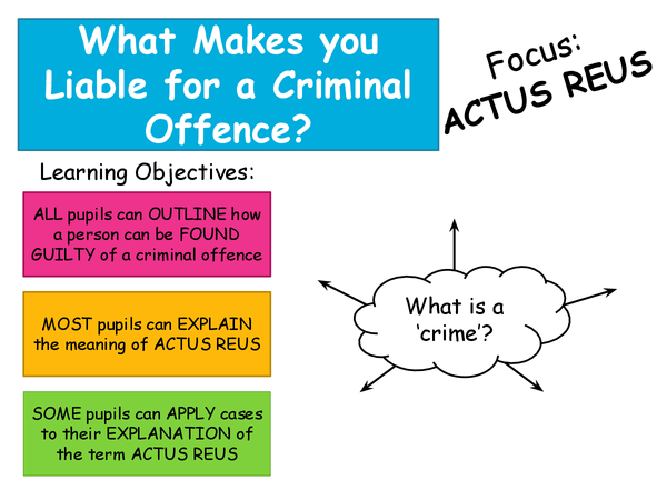 Preview of Actus Reus