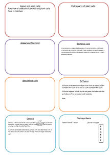 Preview of Additional biology revision card