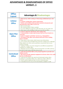 Preview of Advantages and Disadvantages of Office Layout