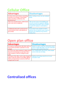Preview of Advantages and Disadvantages Of Office Layouts