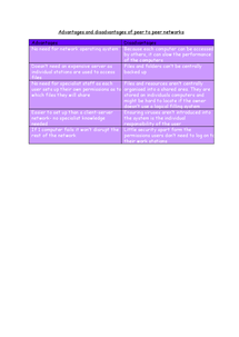 Preview of advantages and disadvantages of peer to peer networks