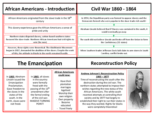 Preview of African American Civil Rights 1865-1992
