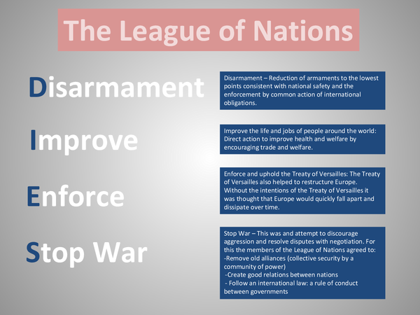 Preview of Aims of the League of Nations