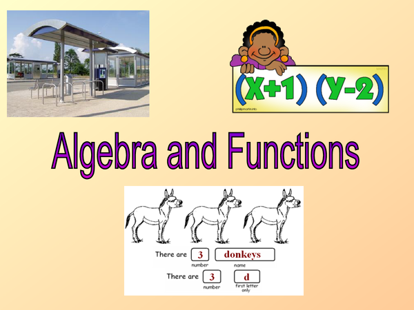 Preview of Algebra and functions C2 revision