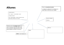 Preview of Alkanes