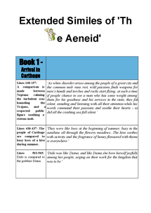 Preview of All extended similes from 'The Aeneid' (Books examined 1-2,4,6-8,10 and 12)