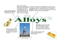 Preview of Alloys Poster
