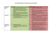 Preview of ALTERNATIVE TO NAZI DICTATORSHIP