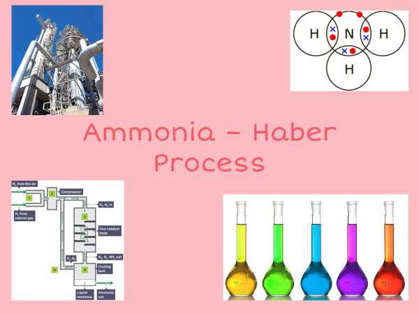 Preview of Ammonia and the haber process
