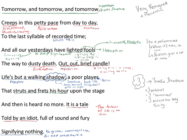 Preview of Analysis of Macbeth Tomorrow