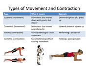 as level physical education acquiring movement Physical education 12:  demonstrate knowledge of body struture and function related to performance of physical activity  key movement terms for level 1.