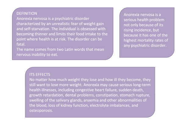 anorexia essay nervosa