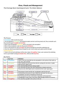 Preview of AQA Rivers, Floods and Management