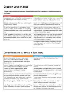 Preview of AQA A2 Geography World Cities: Counter-Urbanisation