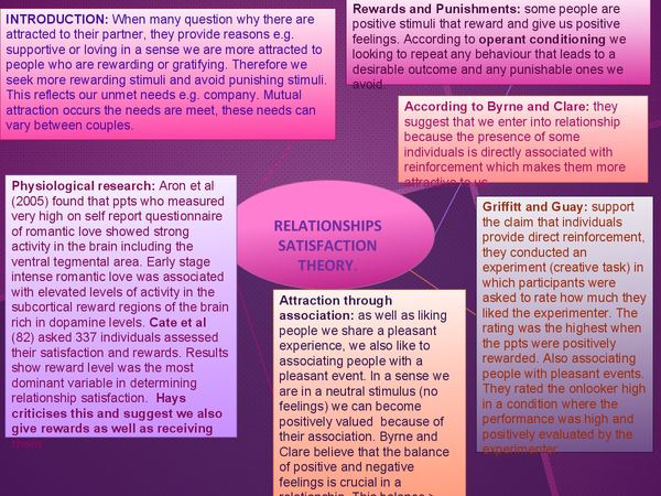 Preview of AQA A PSYA3 RELATIONSHIPS