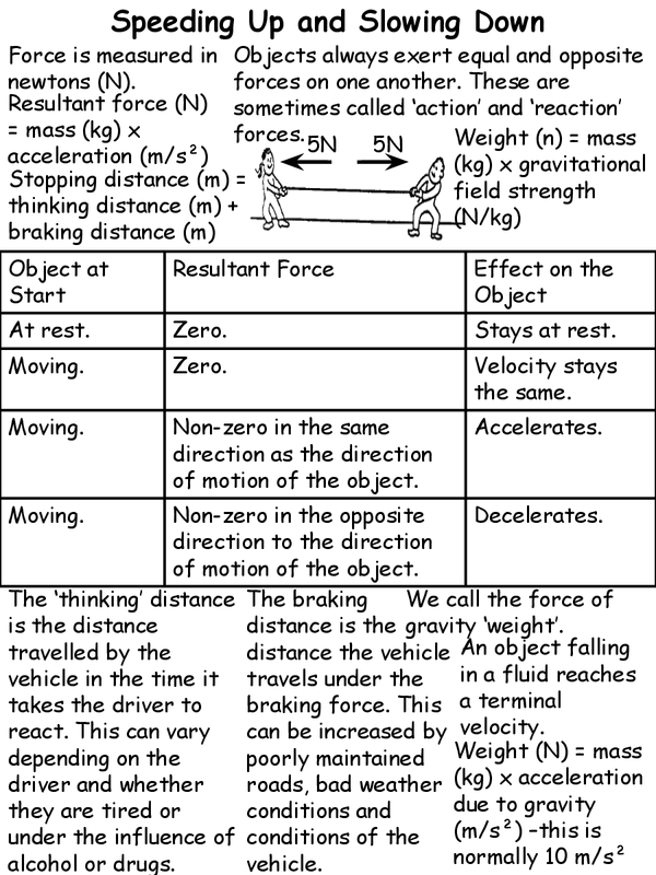 Preview of AQA Additional Physics Chapter 2 Speeding Up and Slowing Down