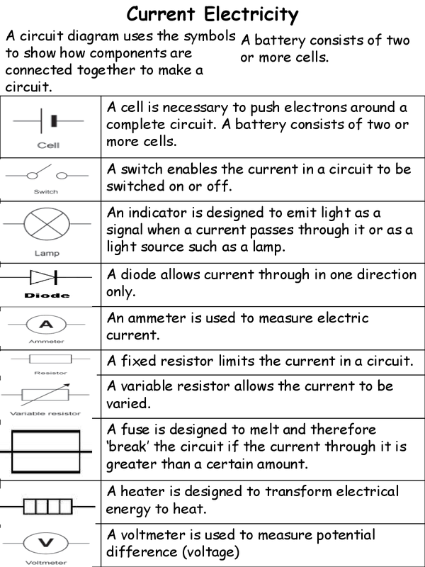 Preview of AQA Additional Physics GCSE Chapter 5 Current Electricity