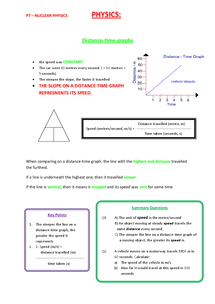 Preview of AQA additional science physics revision notes
