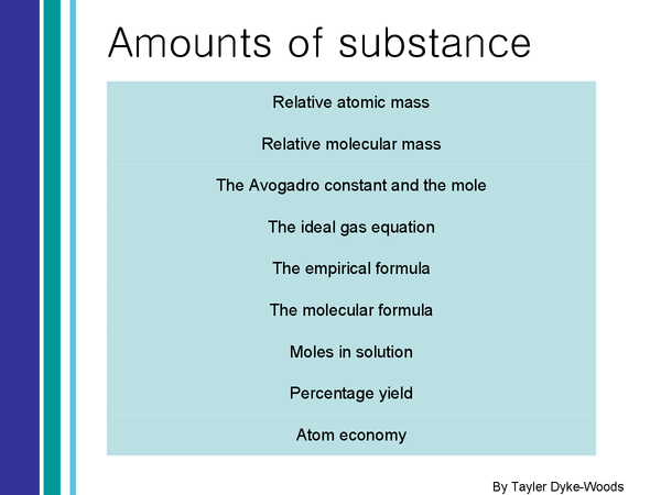 Preview of Amount of substance