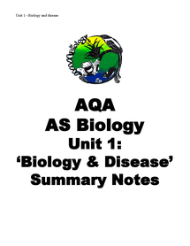 Preview of AQA BIOLOGY UNIT 1