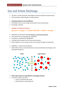 Preview of AQA Biology Unit B3 (Higher Tier) REVISION NOTES