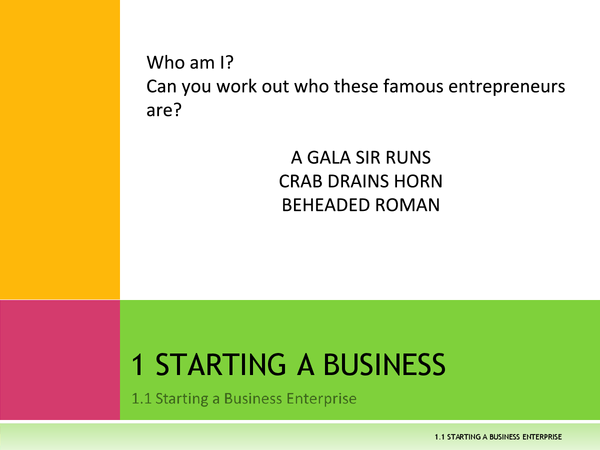 Preview of AQA Business studies Powerpoint 1.1