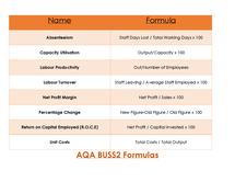 Preview of AQA BUSS2 Formulas