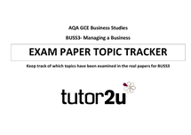 Preview of AQA BUSS3 topic tracker of exams over past years - A2 Business Studies unit 3