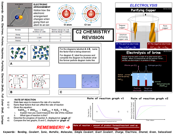 Preview of AQA C2 (Chemistry) summary.