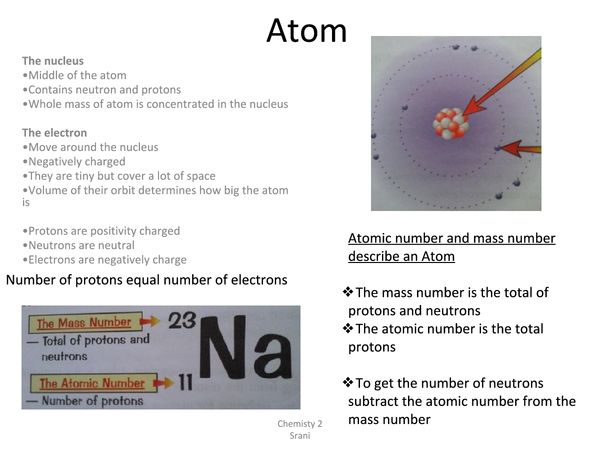 Preview of AQA Chemistry 2
