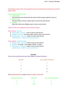 Preview of AQA Chemistry, Unit 1, Bonding