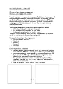 Preview of AQA Economics Unit 2 Unemployment Revision