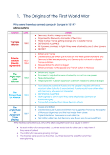 Preview of AQA GCSE History B: unit 1 - Origins of the first world war