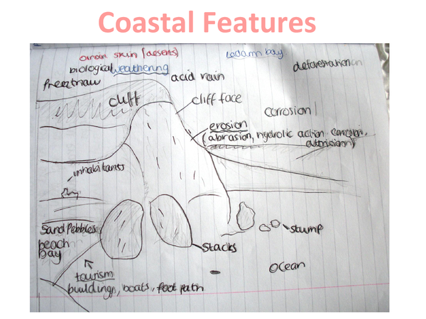 Preview of AQA GCSE Physical Geography - Coasts