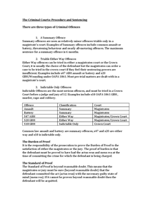 Preview of AQA law unit 2 booklet criminal courts and sentencing